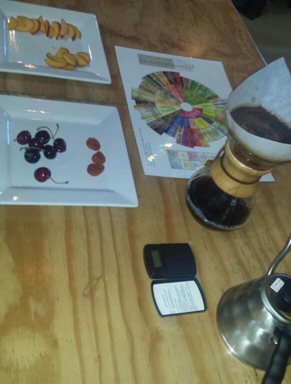 Coffee pairing/palate