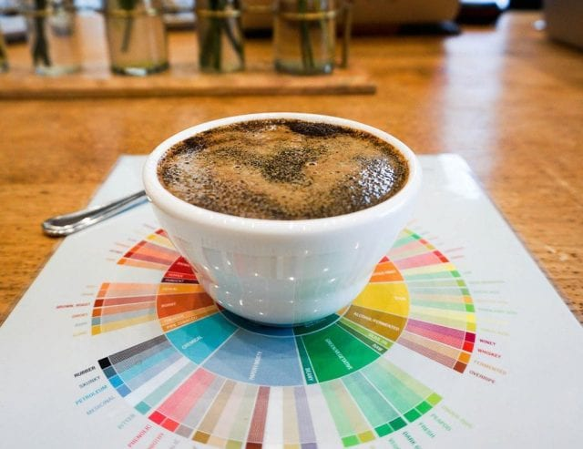Coffee Science What S Acidity Perfect Daily Grind