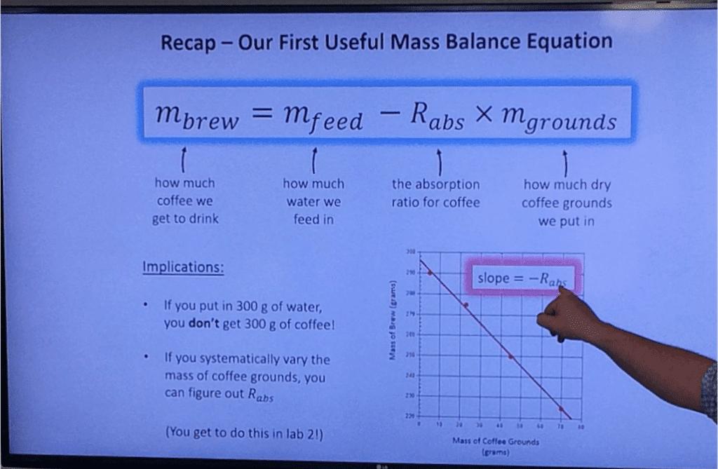Coffee calculations at SCAA Sensory Summit