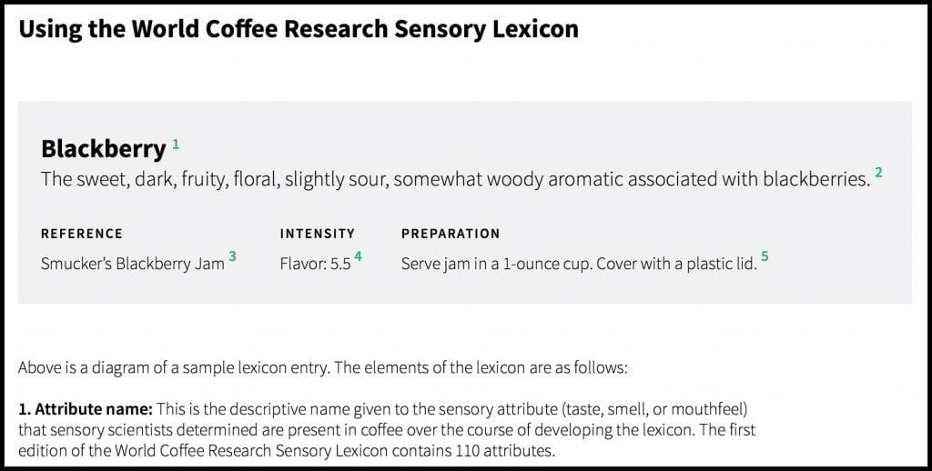 world coffee research lexicon 2016 wheel flavour