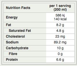 nutritional information meiji whole milk