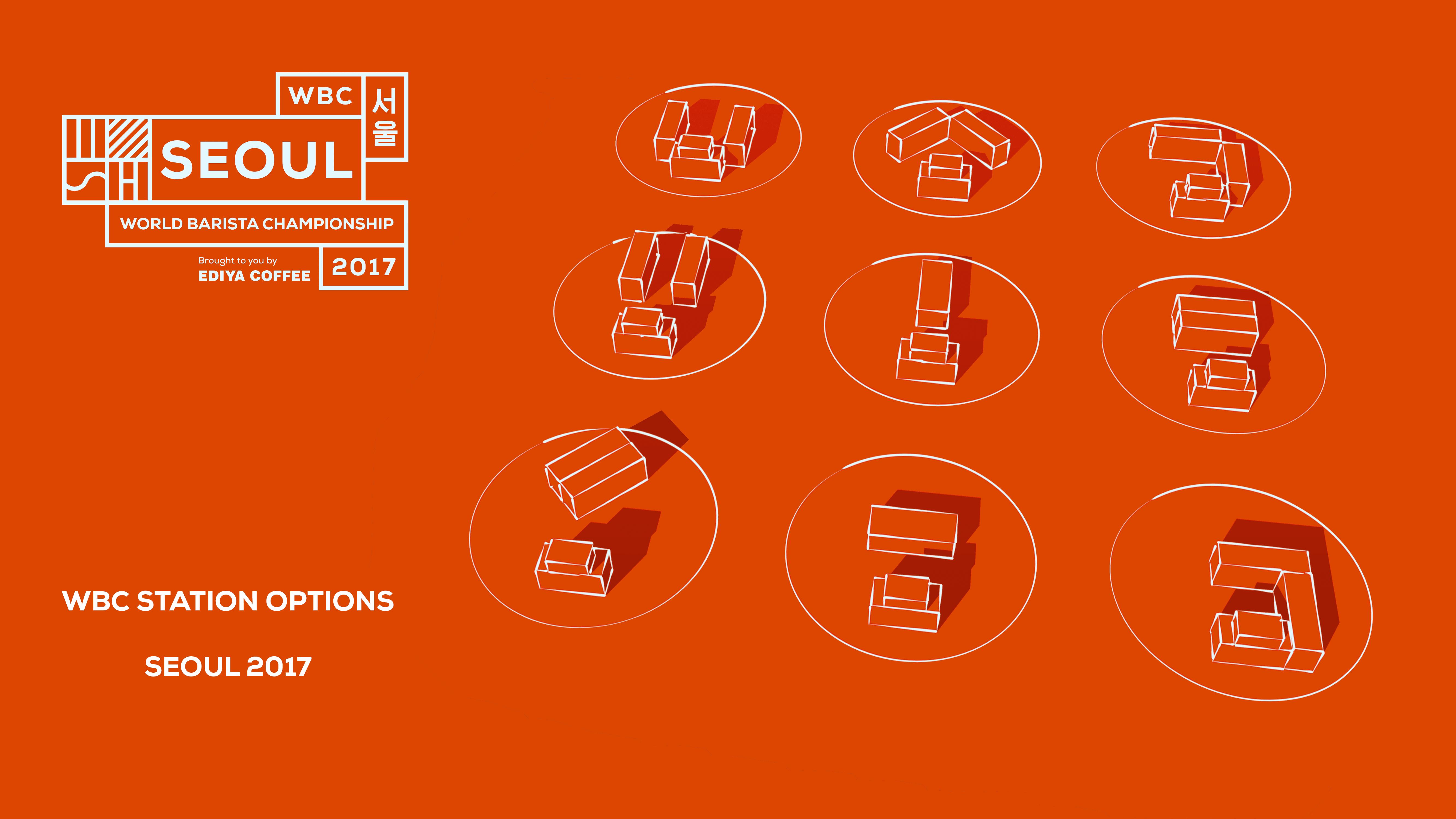 Presentation station layouts