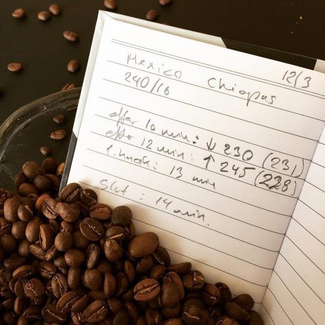 empaques de cafe