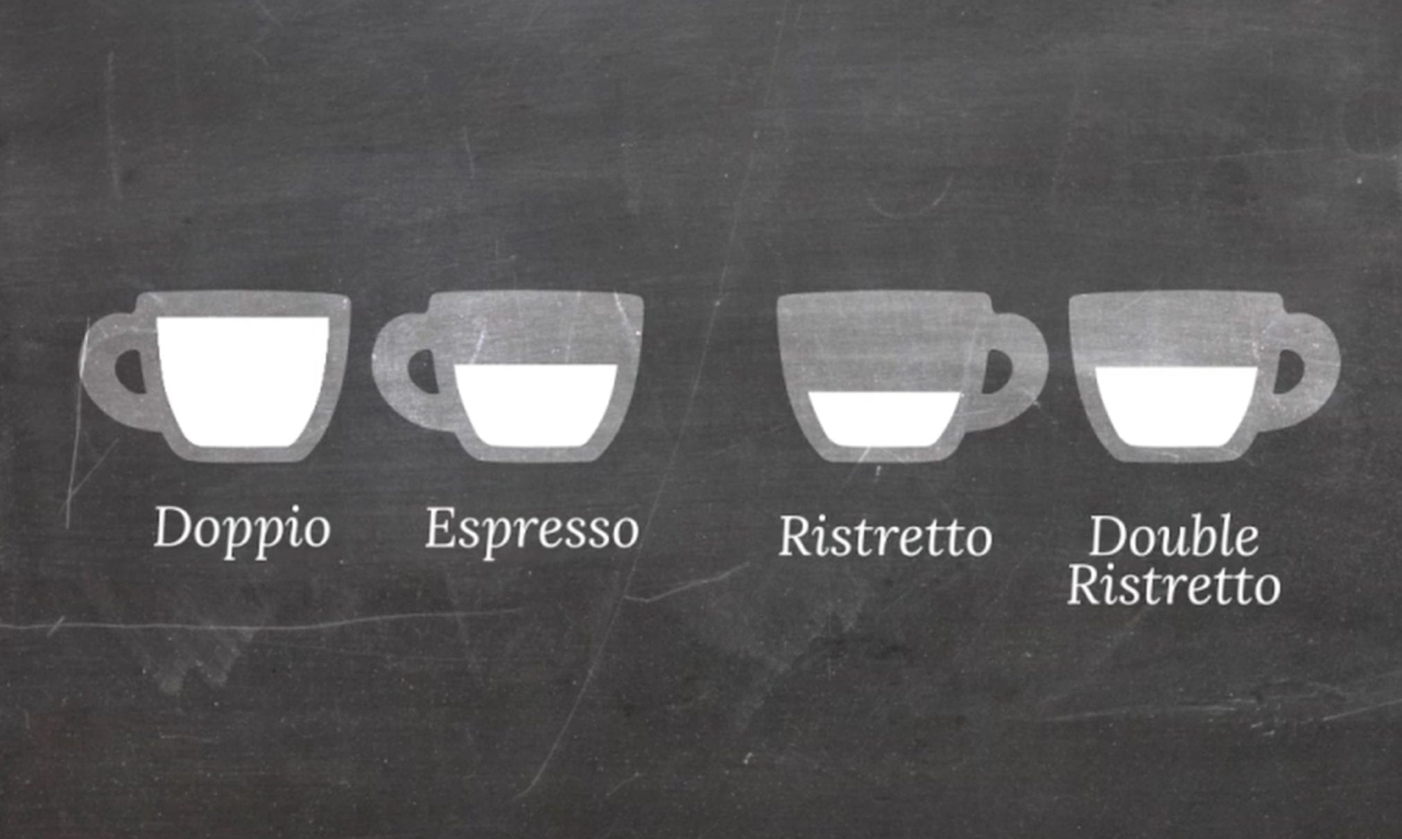 difference between espresso and ristretto