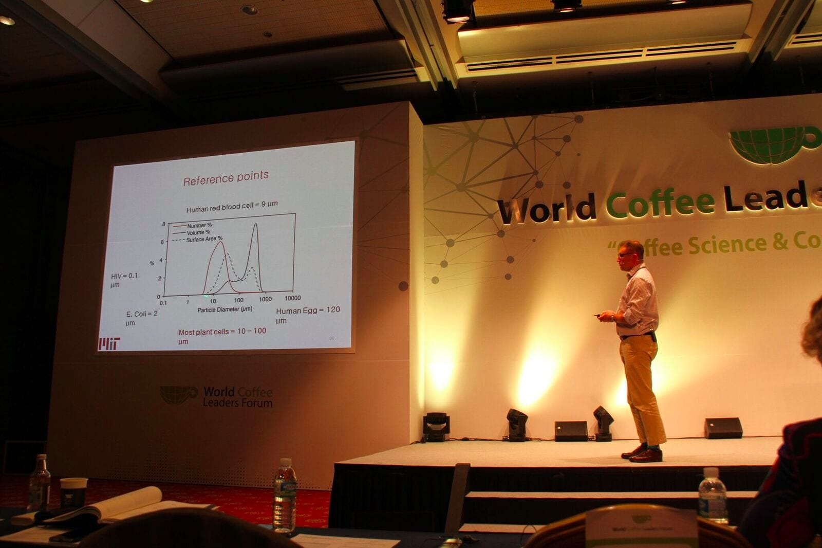 Dr Chris Hendon on stage at World Coffee Leaders Forum 2016